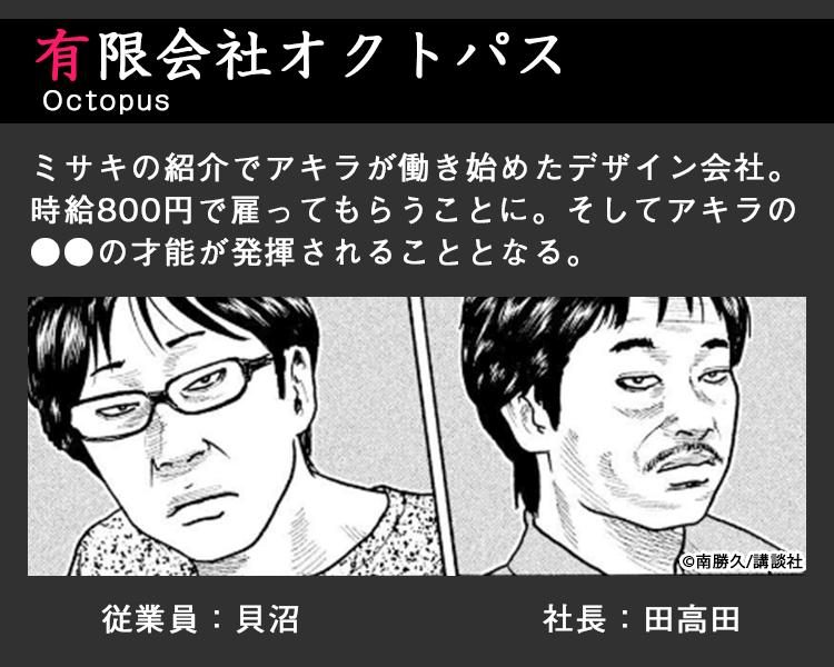 有限会社オクトパス 社長田高田と貝沼